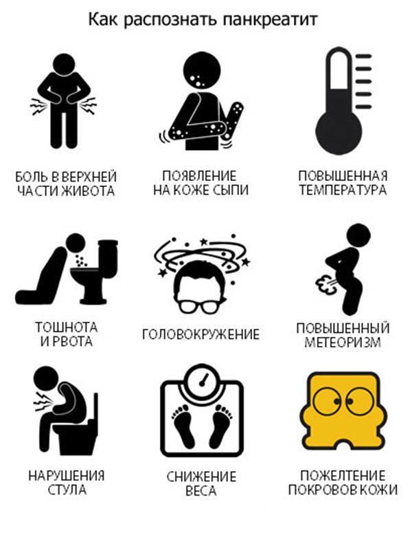 Симптомы при панкреатите
