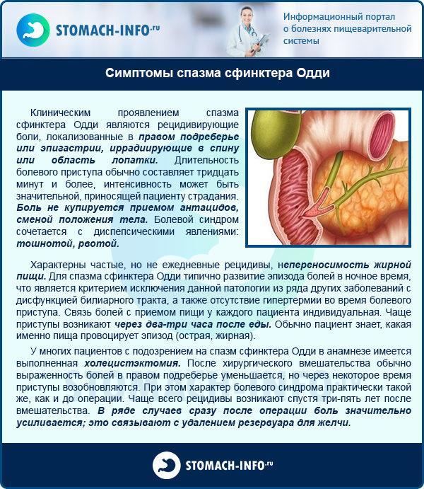 Симптомы спазма сфинктера Одди