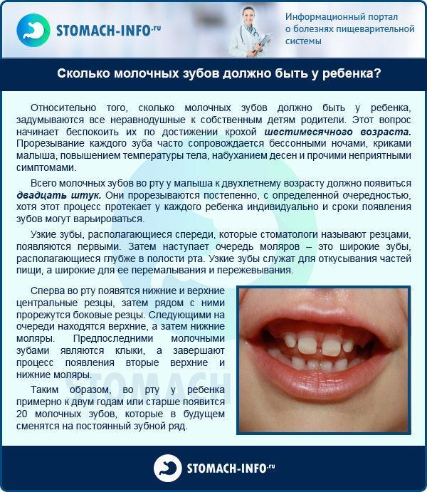 Сколько молочных зубов должно быть у ребенка?