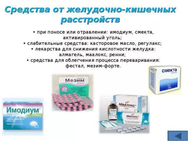 Средства от желудочно-кишечных расстройств