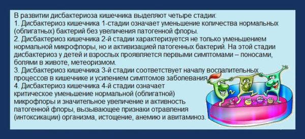 Стадии дисбактериоза