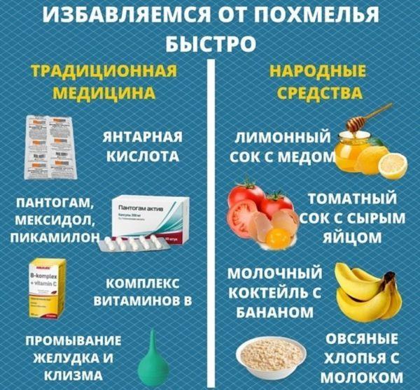 Употребление правильных продуктов способствует быстрому восстановлению организма при похмелье