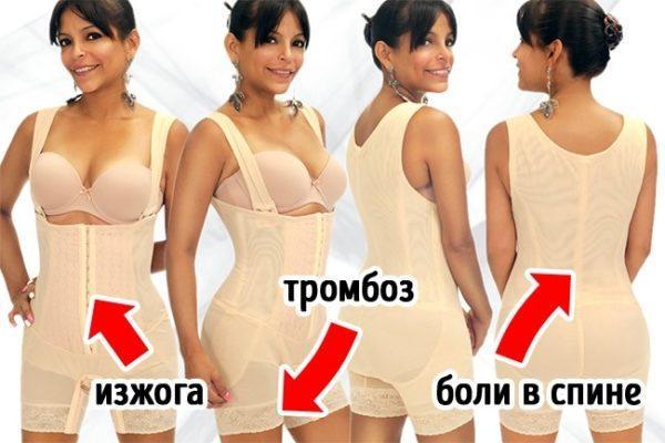 Утягивающая одежда провоцирует нарушения в работе пищеварительного тракта и других систем