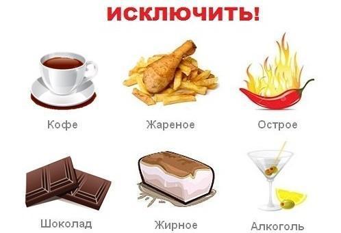 Вредные продукты при язве 12-перстной кишки