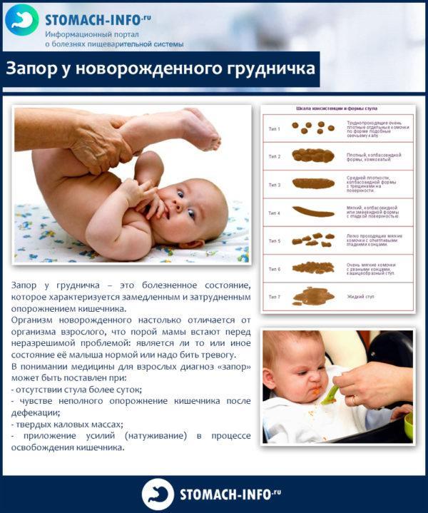 Запор у новорожденного грудничка