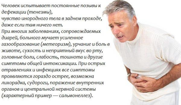 Ухудшение качества жизни при поносе
