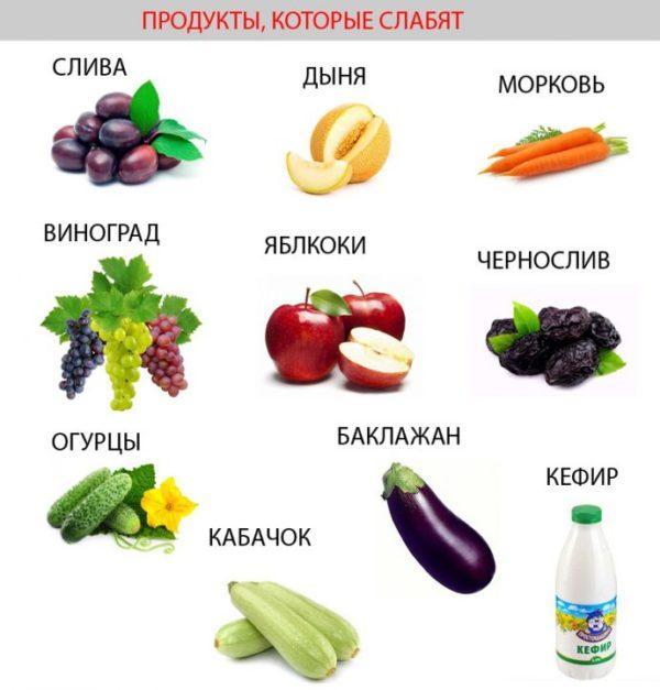 Продукты, которые слабят нужно исключить, особенно если диарея продолжается