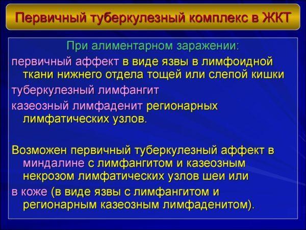Туберкулез ЖКТ
