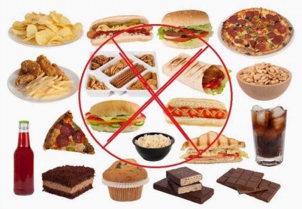 Исключите из рациона вредную пищу