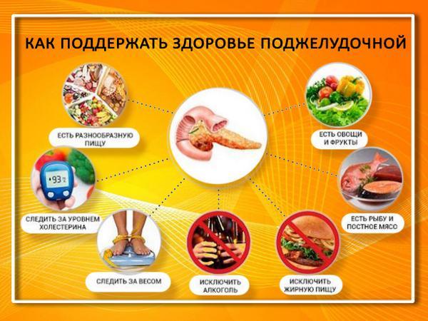 Лечение поджелудочной железы начинается с диеты