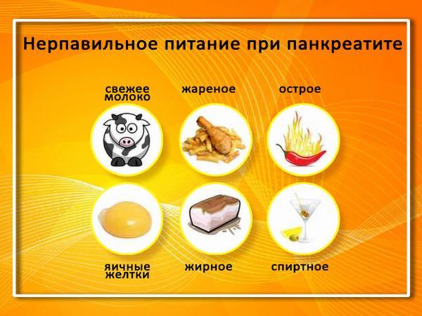 Продукты, которые стоит исключить при заболевании поджелудочной железы