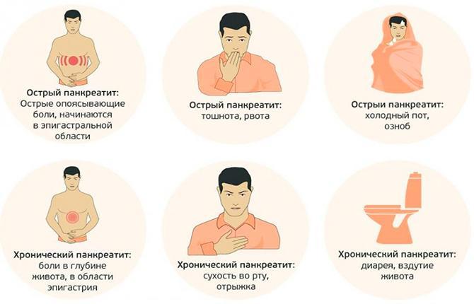Панкреатит диагностируют, учитывая не только привкус во рту