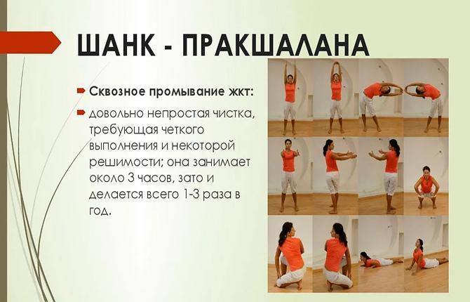 Упражнения Шанк-пракшалана