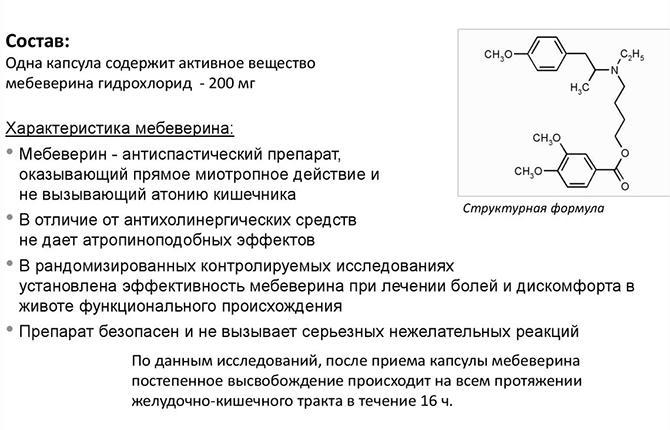 Состав препарата Дюспаталин
